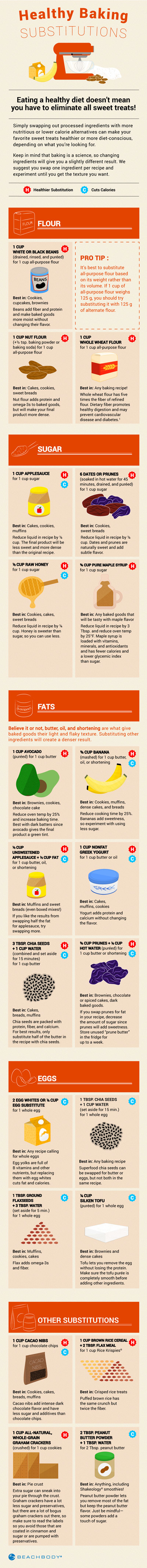 Beachbody-Blog-Healthy-Baking-Substitutions.jpg