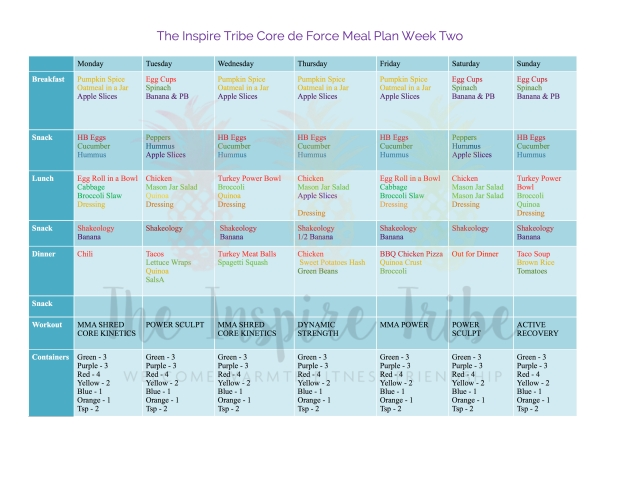 Core de Force Meal Plan Week Two copy.jpg